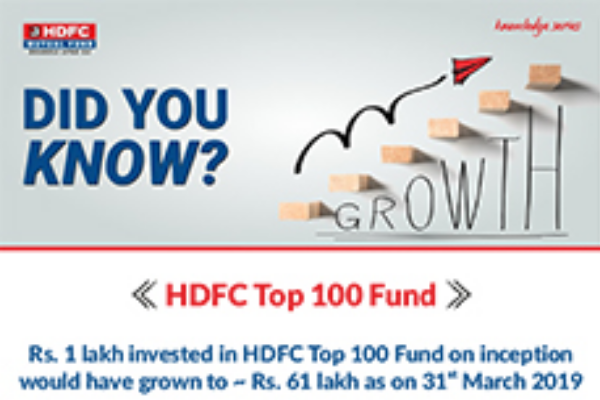 HDFC-Top-100-Fund---Did-You-Know-Series-2